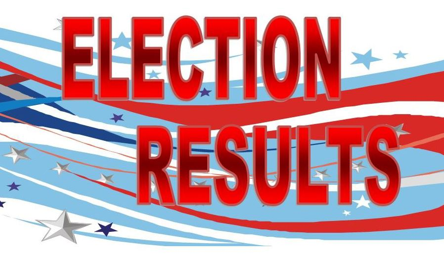 Student Election Results for 2019-2020 School Year